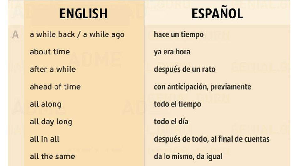 155 frases indispensables para sostener una conversación en inglés ...