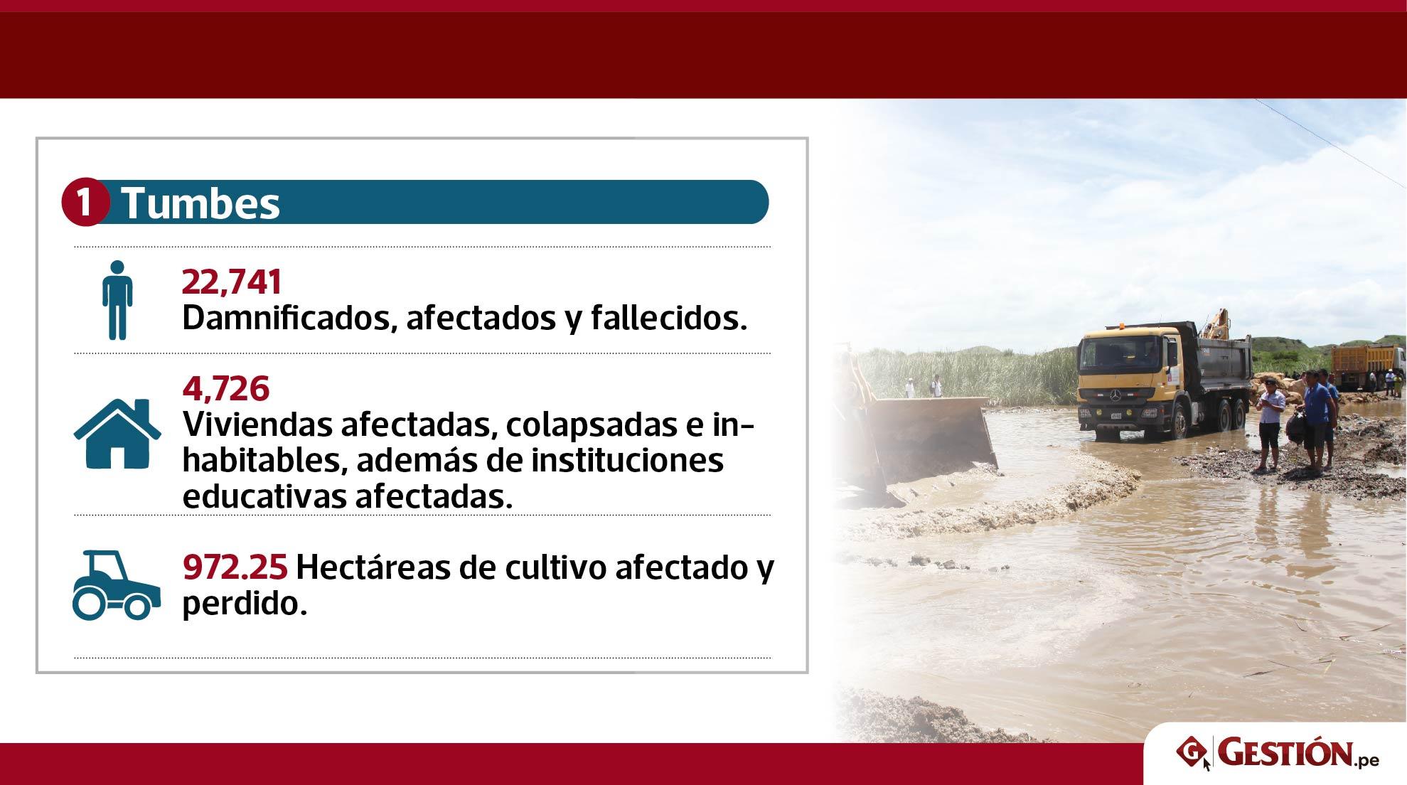 desastres naturale, desastres, huaicos, lluvias, daños por desastres naturales