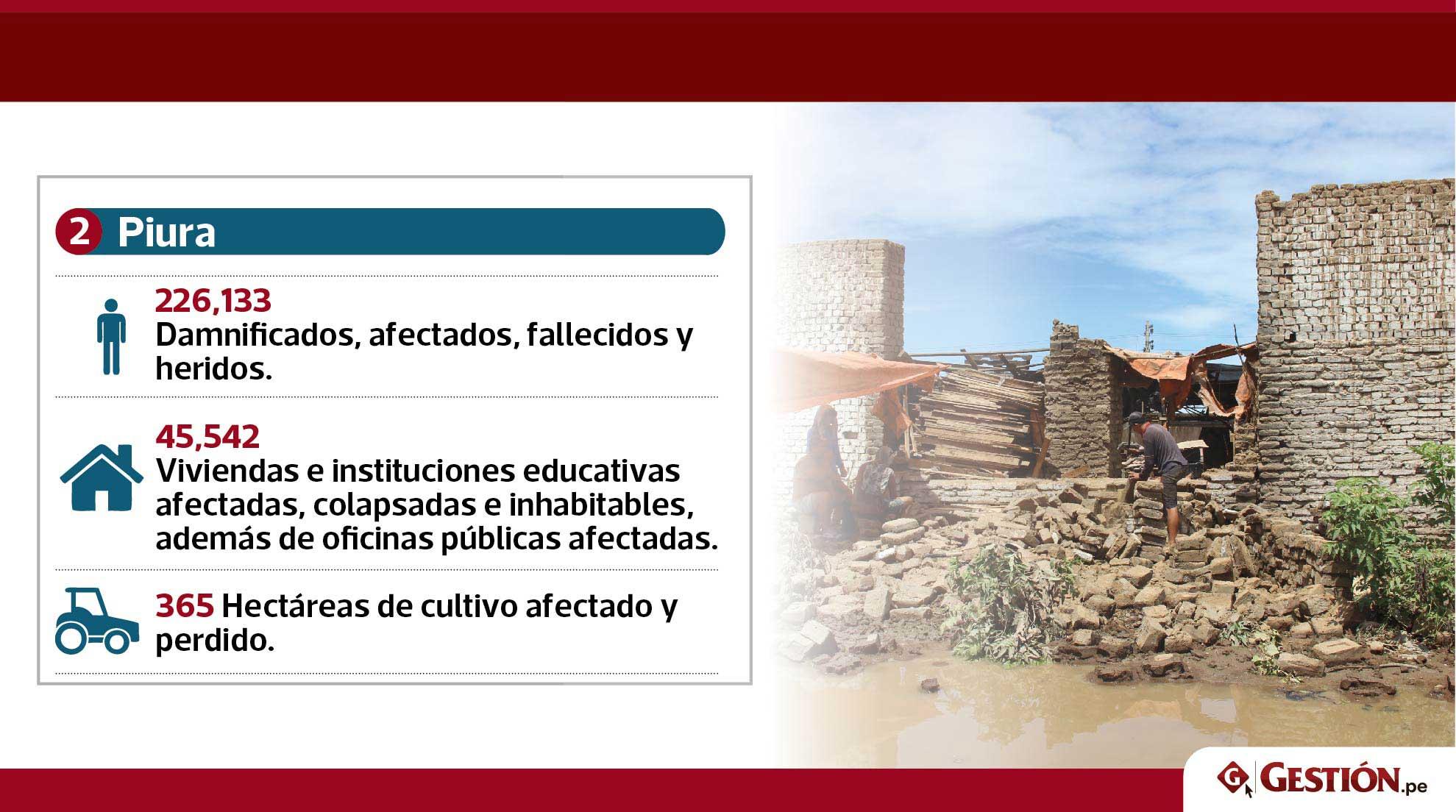 lluvias, daños por desastres naturales, desastres naturale, huaicos, desastres