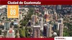 América Latina, ciudades, ranking, ciudades caras