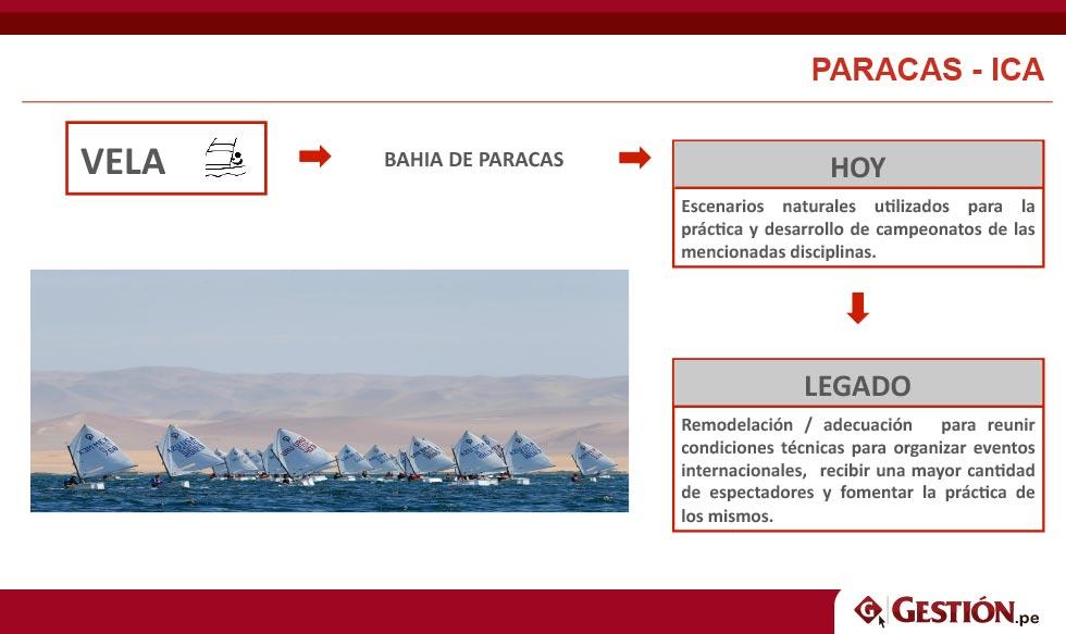 Panamericanos 2019, Lima 2019, Panamericanos Lima 2019