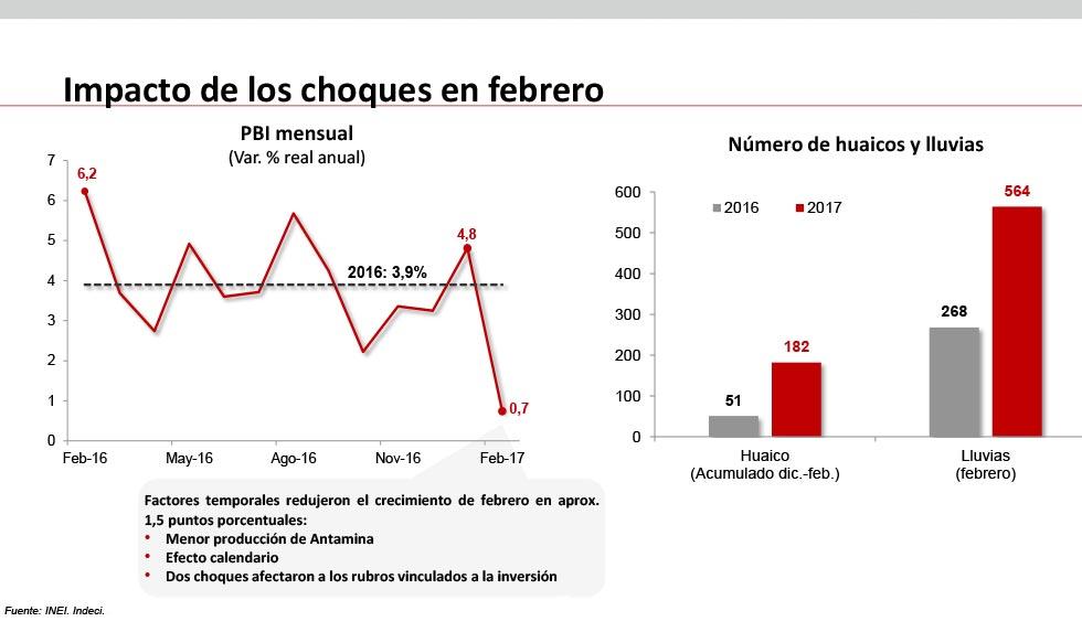 economia, economía peruana, MEF