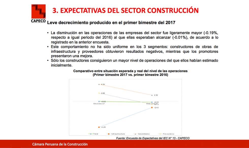 empresas, construcción, sector construcción