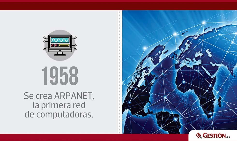 Perú, Internet, 3G, Día Mundial deL Internet