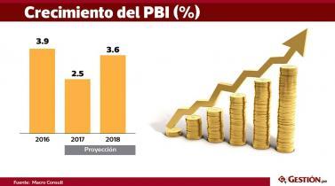 LaEco: Las principales proyecciones económicas de Perú en el 2017 y 2018