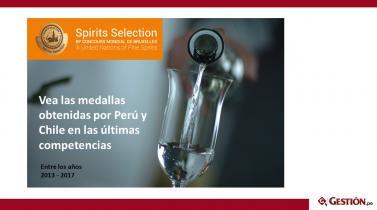 Así le gana el Pisco al aguardiente chileno en el cuestionado Concurso de Bruselas