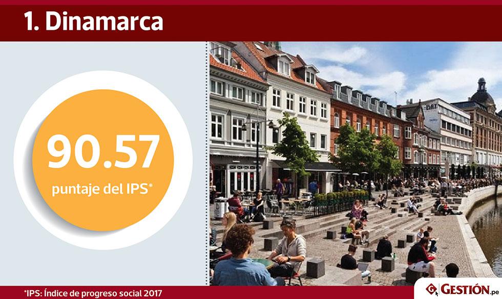 %C2%BFCu%C3%A1les+son+los+pa%C3%ADses+con+mejor+progreso+social+en+el+mundo%3F