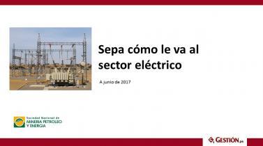 Electricidad: ¿Cuál ha sido el desempeño del sector eléctrico en los últimos cinco meses?
