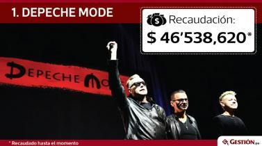 Estas son las giras musicales que recaudaron más dinero en el mundo