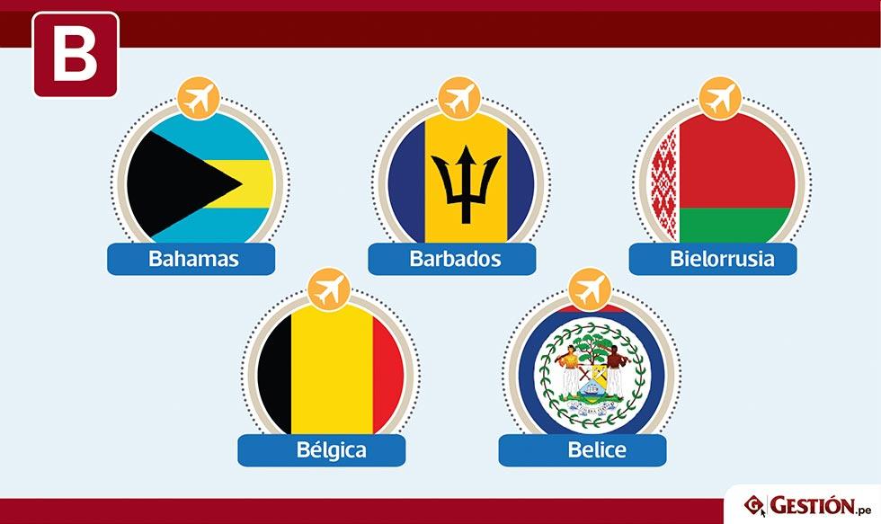 peruanos, viaje, viajar, destinos, sin visa
