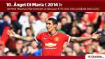ranking, fútbol, Manchester United, deporte, fichajes