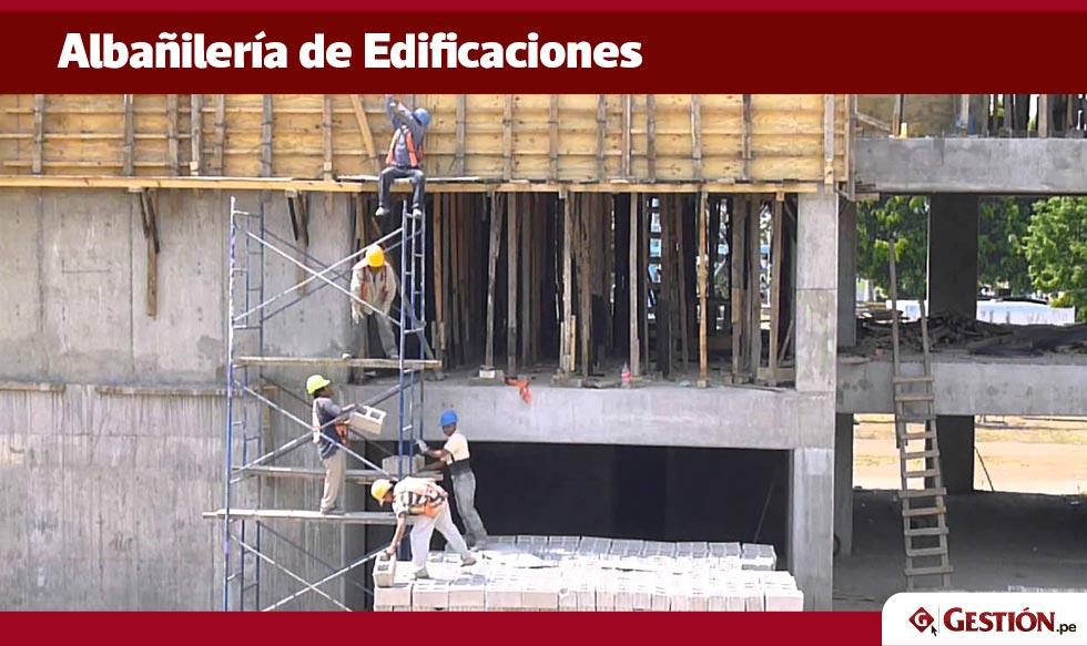 Perú, sector construcción, Construcción, perfil