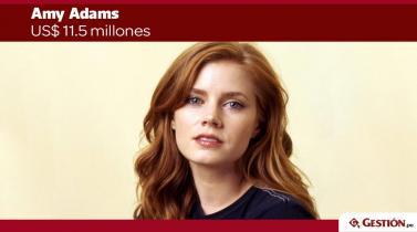 Forbes: Ellas son las actrices mejor pagada del 2017