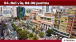 Perú, desarrollo, capital humano, fotos, potencial económico